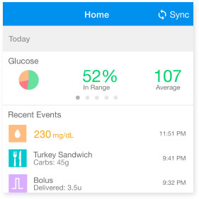 Successfully Leveraging Digital Health and Personalized Support to Deliver Outcomes for Diabetes Patients