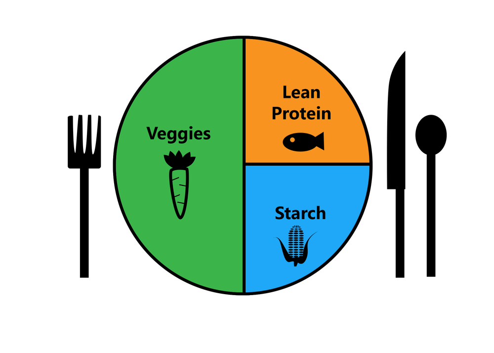 Your Top 10 Nutrition Questions Answered!