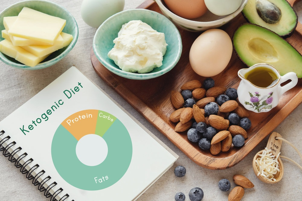 Does a Ketogenic Diet Fit in Diabetes Treatment?