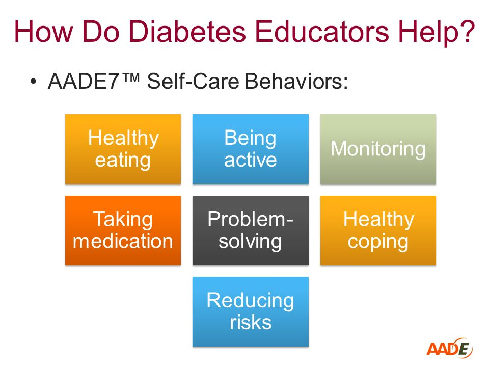 What are the AADE7 Self-Care Behaviors?